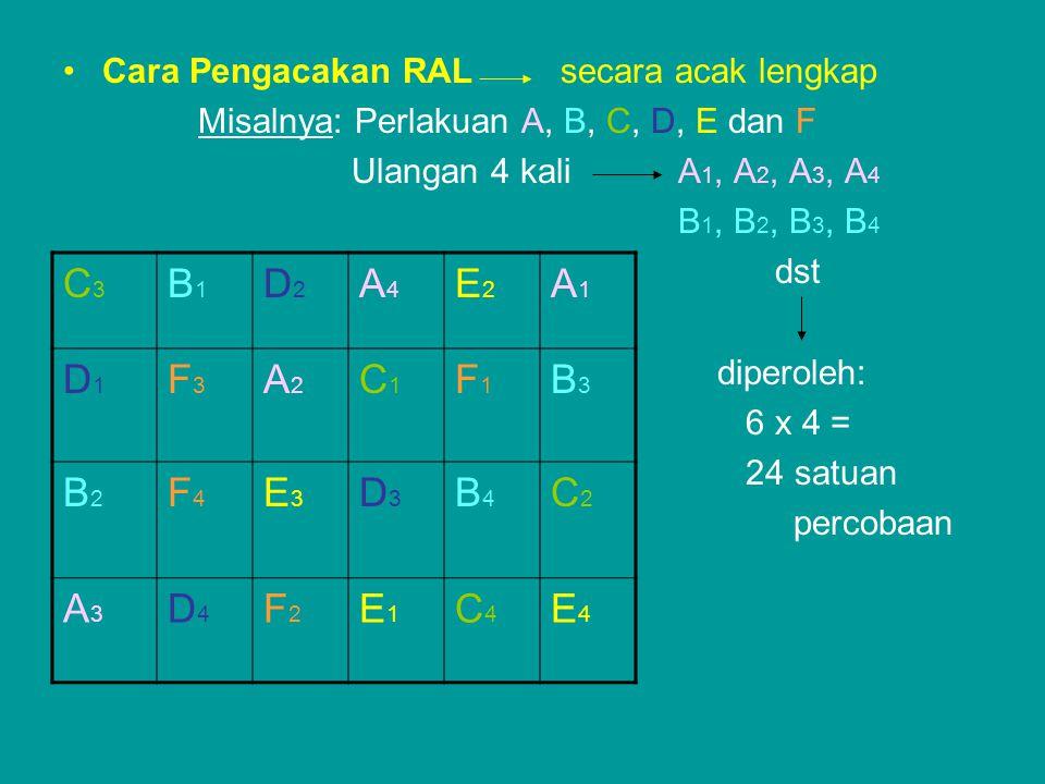 C3 B1 D2 A4 E2 A1 D1 F3 A2 C1 F1 B3 B2 F4 E3 D3 B4 C2 A3 D4 F2 E1 C4