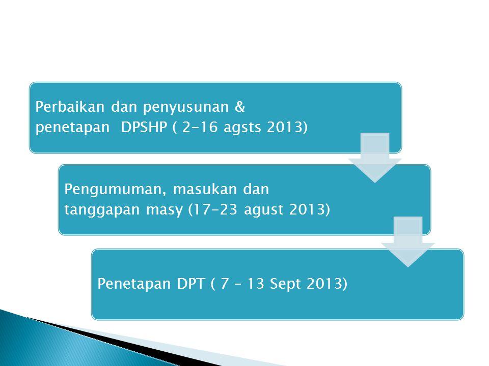 Perbaikan dan penyusunan & penetapan DPSHP ( 2-16 agsts 2013)