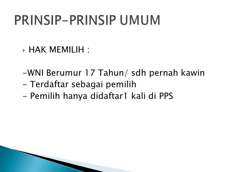 PRINSIP-PRINSIP UMUM HAK MEMILIH :