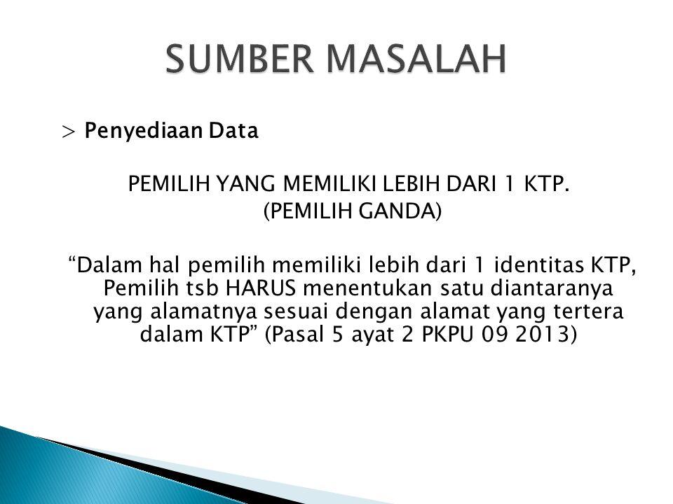 SUMBER MASALAH