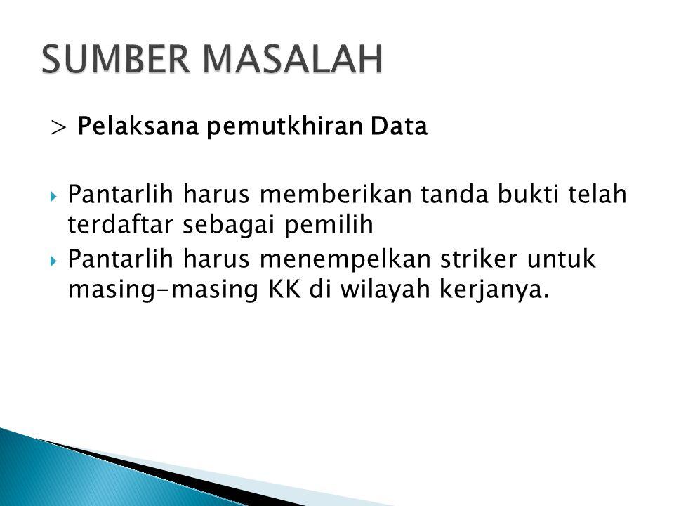SUMBER MASALAH > Pelaksana pemutkhiran Data
