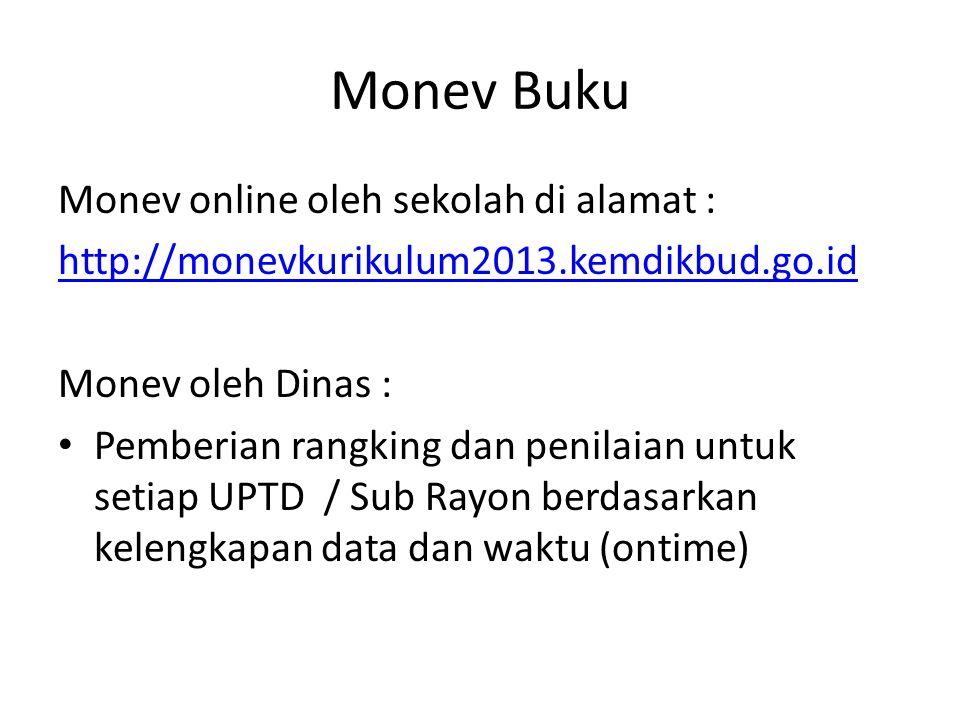 Monev Buku Monev online oleh sekolah di alamat :