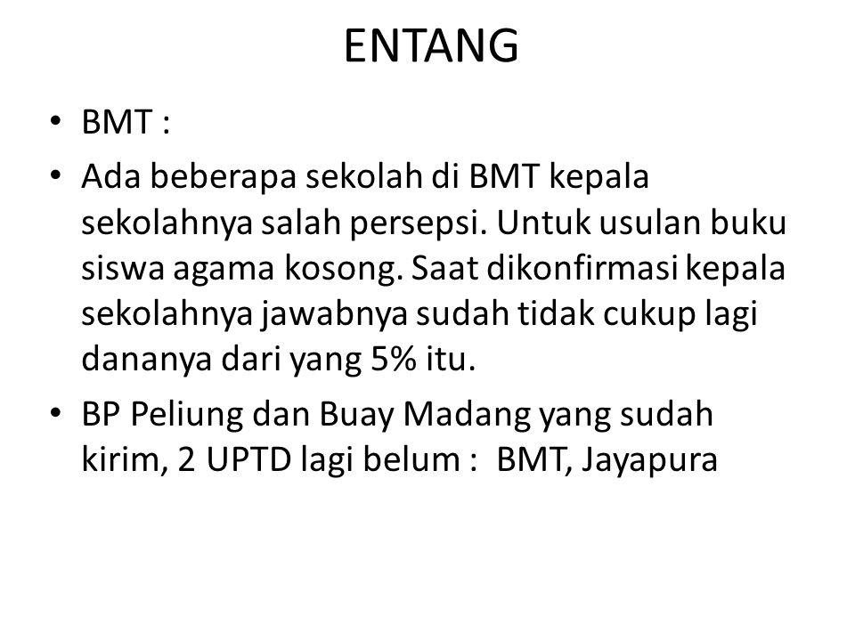 ENTANG BMT :