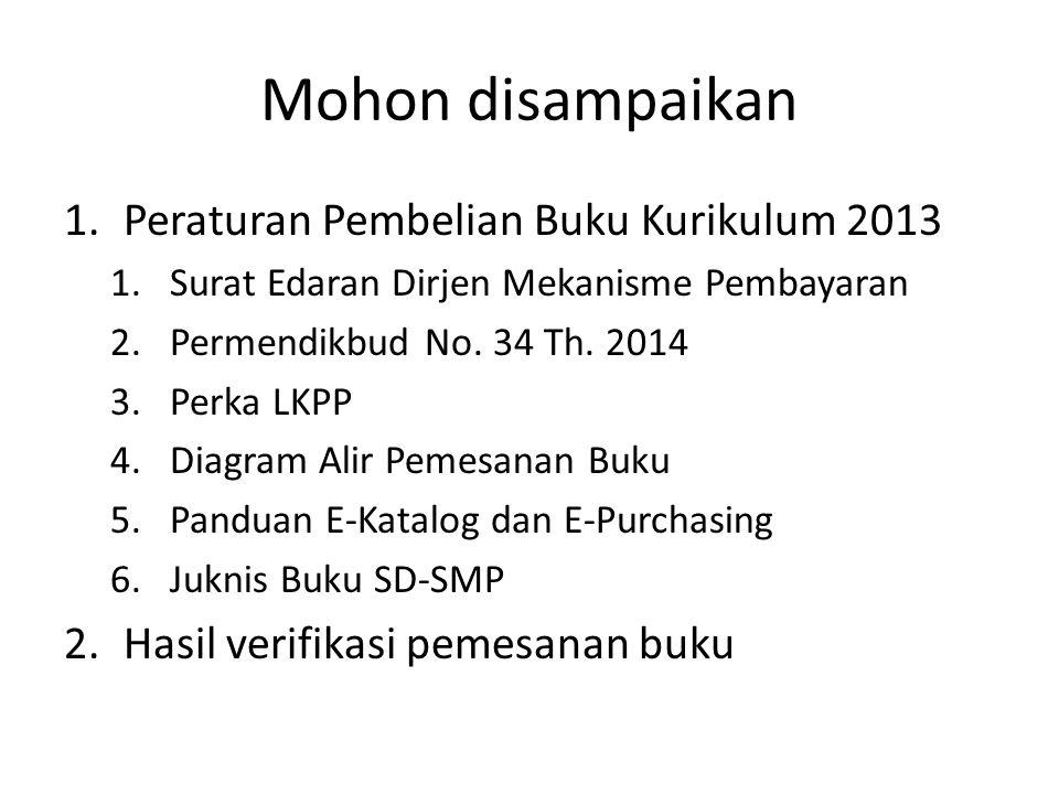 Mohon disampaikan Peraturan Pembelian Buku Kurikulum 2013