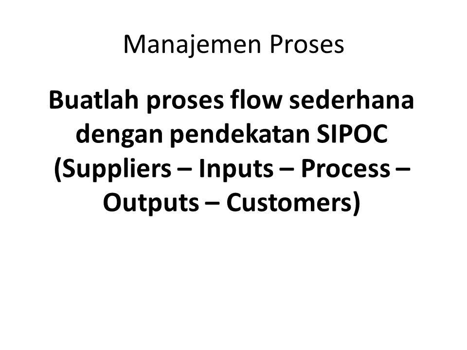 Manajemen Proses Buatlah proses flow sederhana dengan pendekatan SIPOC (Suppliers – Inputs – Process – Outputs – Customers)