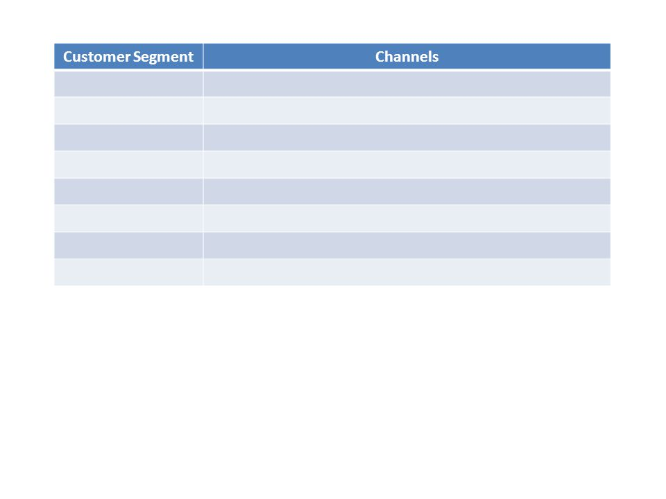 Customer Segment Channels