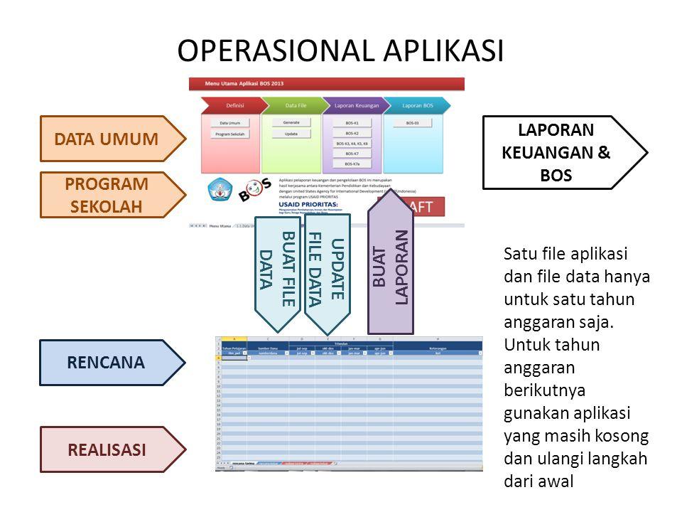 OPERASIONAL APLIKASI LAPORAN KEUANGAN & BOS DATA UMUM PROGRAM SEKOLAH