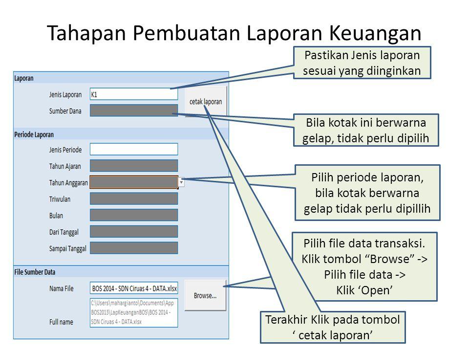 Tahapan Pembuatan Laporan Keuangan