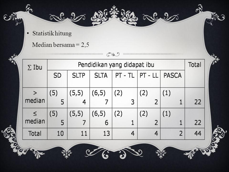 Statistik hitung Median bersama = 2,5