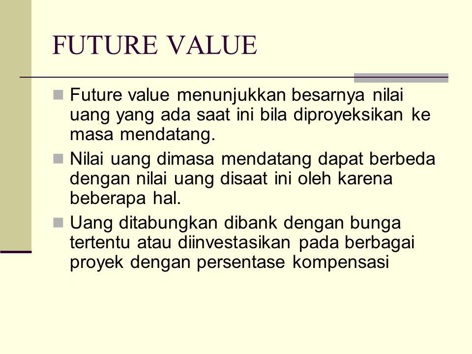 FUTURE VALUE Future value menunjukkan besarnya nilai uang yang ada saat ini bila diproyeksikan ke masa mendatang.