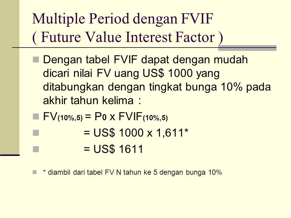 Multiple Period dengan FVIF ( Future Value Interest Factor )