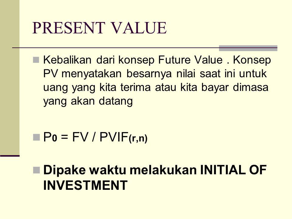 PRESENT VALUE P0 = FV / PVIF(r,n)