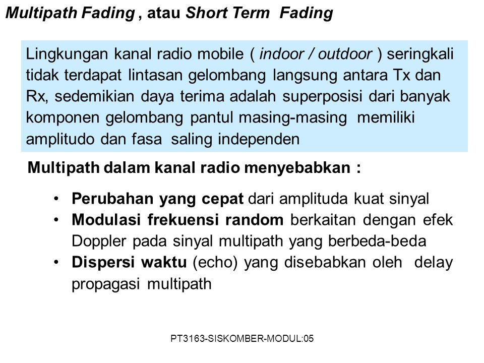 Multipath Fading , atau Short Term Fading