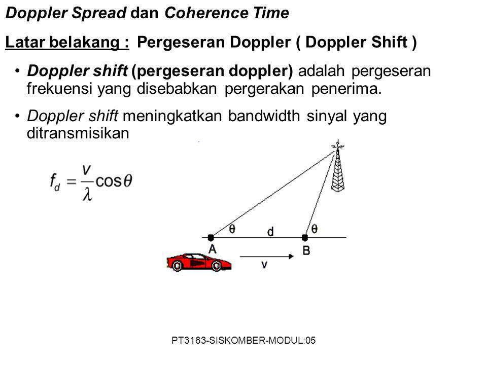 Doppler Spread dan Coherence Time