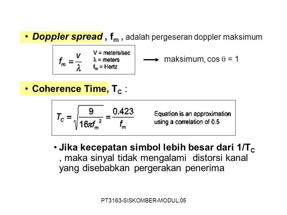 Doppler spread , fm , adalah pergeseran doppler maksimum