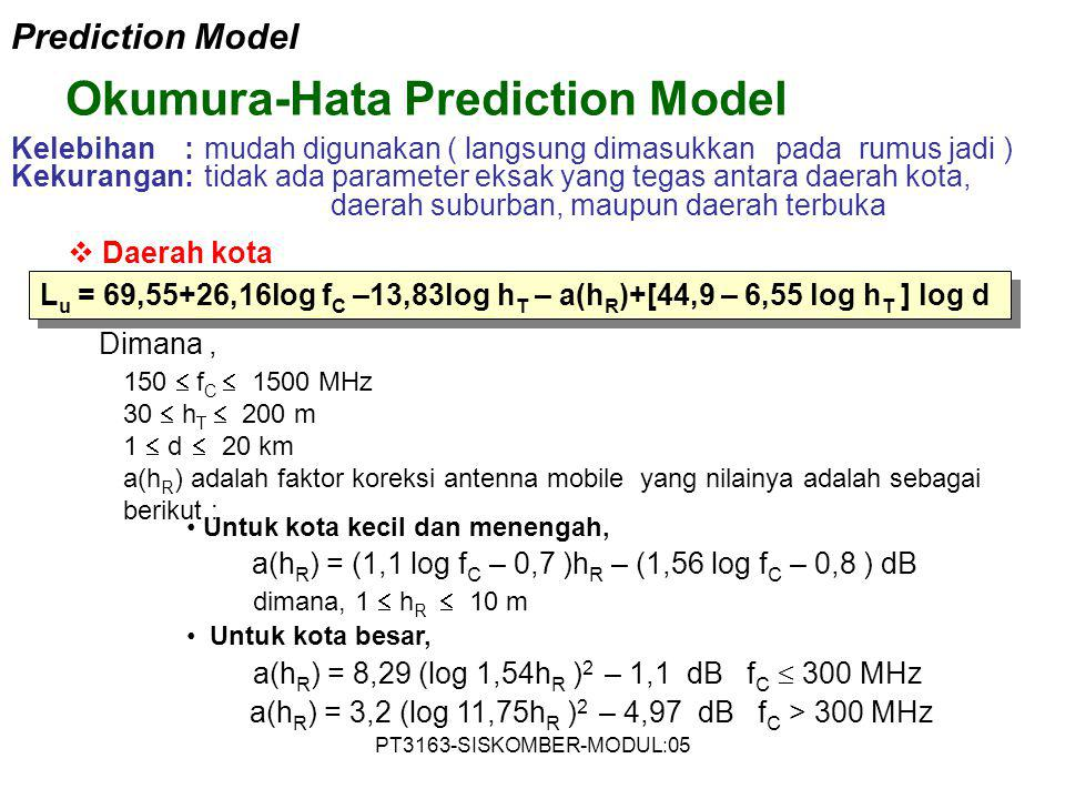 Okumura-Hata Prediction Model