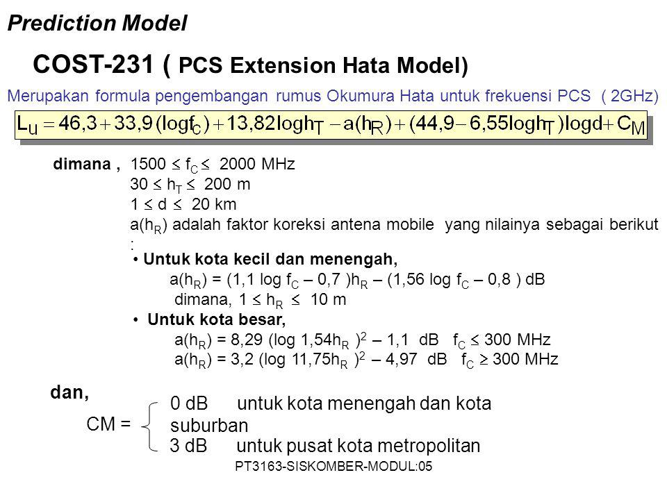 COST-231 ( PCS Extension Hata Model)