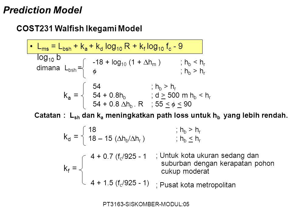 Prediction Model COST231 Walfish Ikegami Model