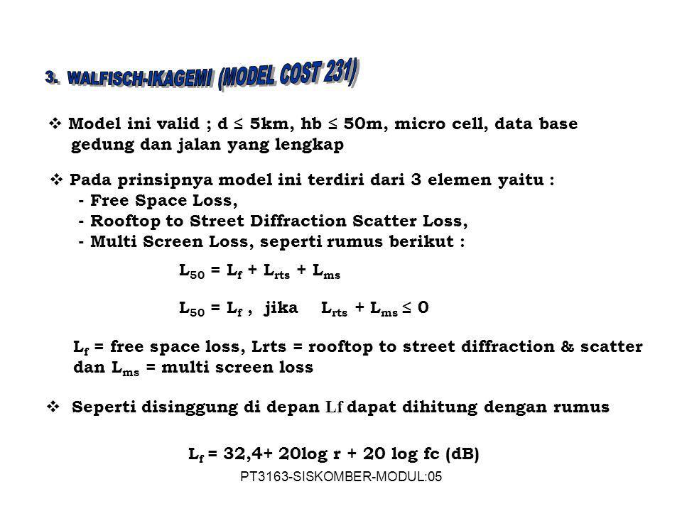 3. WALFISCH-IKAGEMI (MODEL COST 231)