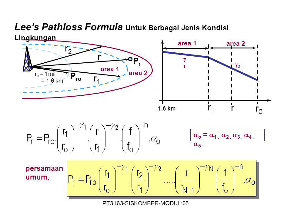 Lee's Pathloss Formula Untuk Berbagai Jenis Kondisi Lingkungan