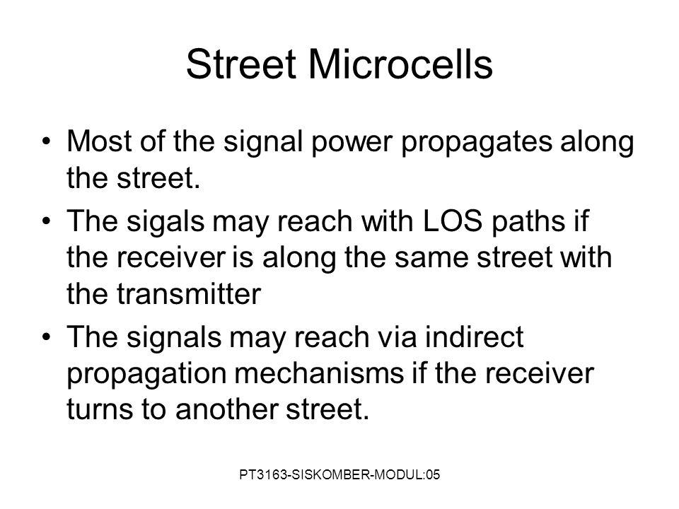 Street Microcells Most of the signal power propagates along the street.