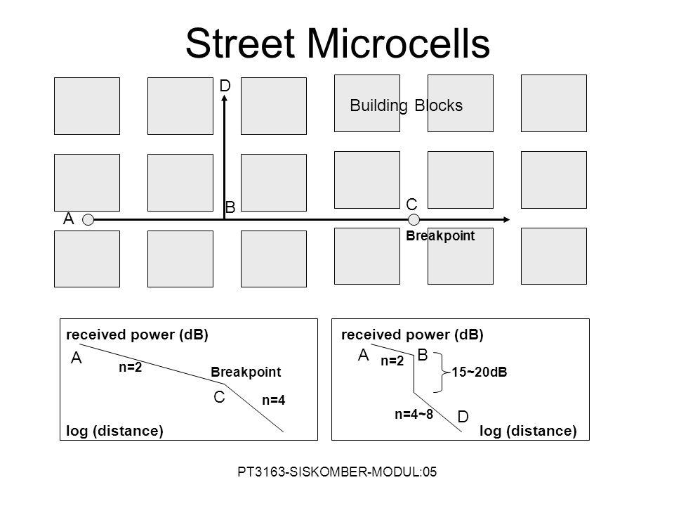 Street Microcells D Building Blocks B C A A A B C D