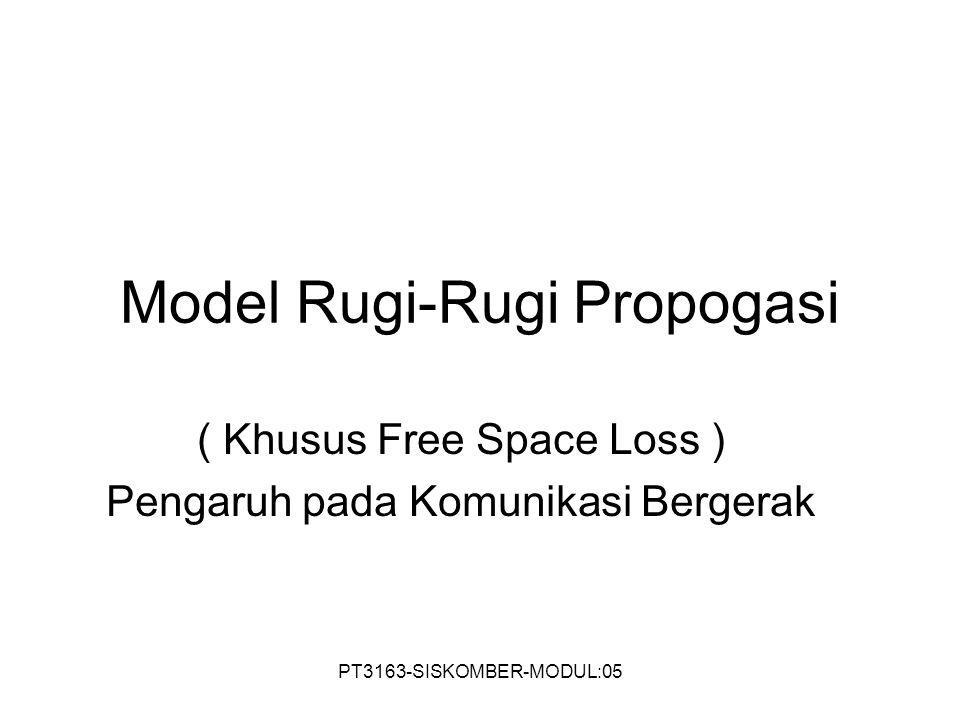 Model Rugi-Rugi Propogasi