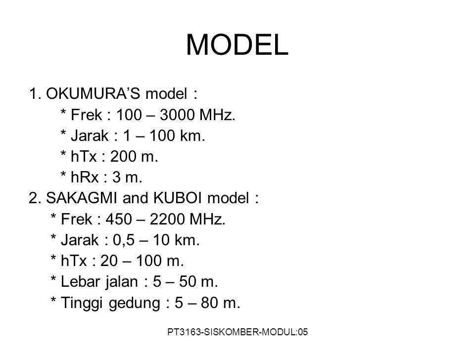 MODEL 1. OKUMURA'S model : * Frek : 100 – 3000 MHz.