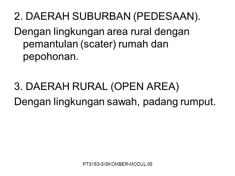 2. DAERAH SUBURBAN (PEDESAAN).