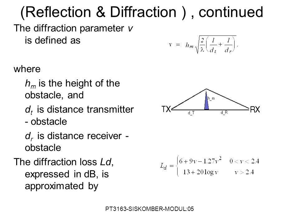 (Reflection & Diffraction ) , continued