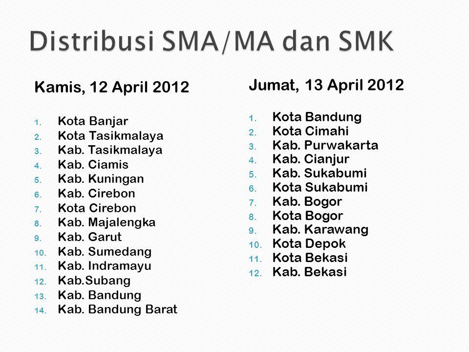 Distribusi SMA/MA dan SMK