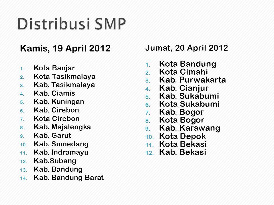 Distribusi SMP Kamis, 19 April 2012 Jumat, 20 April 2012 Kota Bandung
