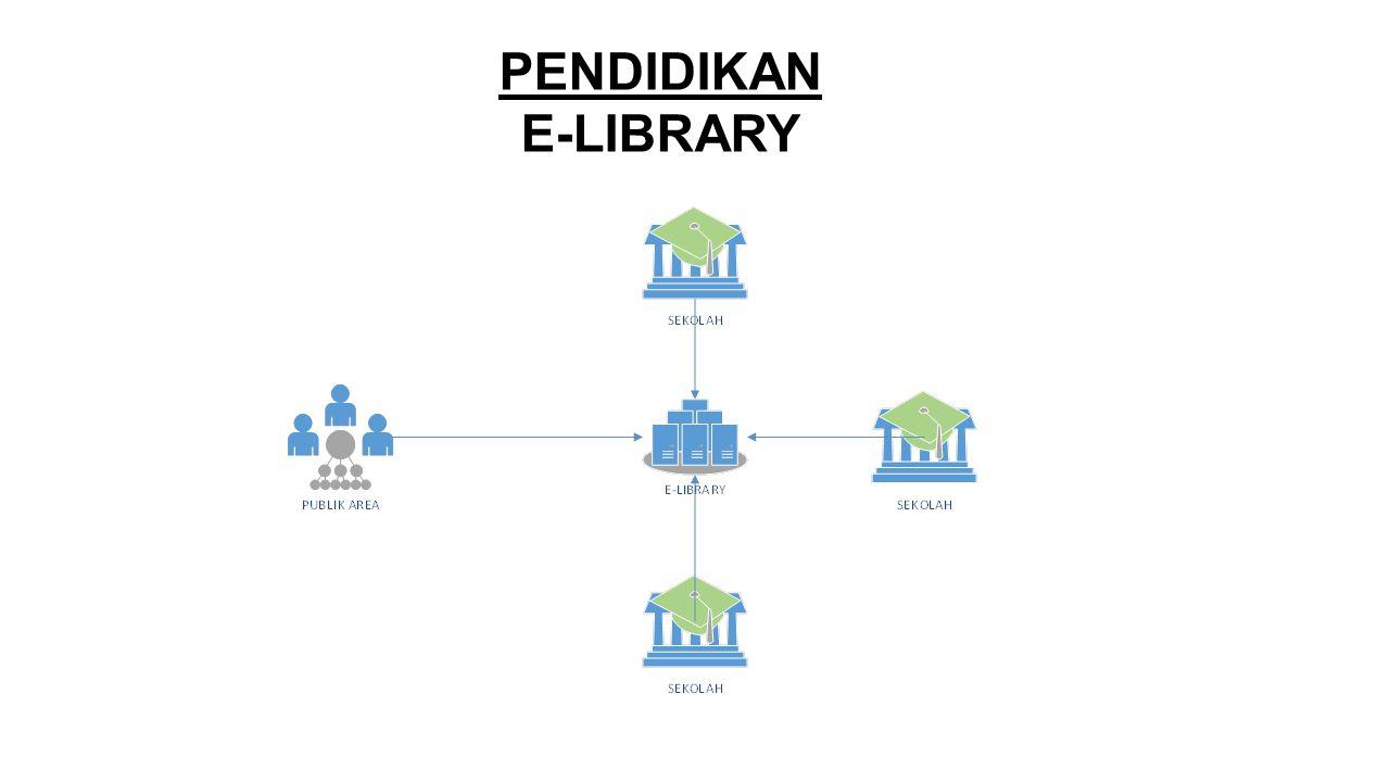 PENDIDIKAN E-LIBRARY