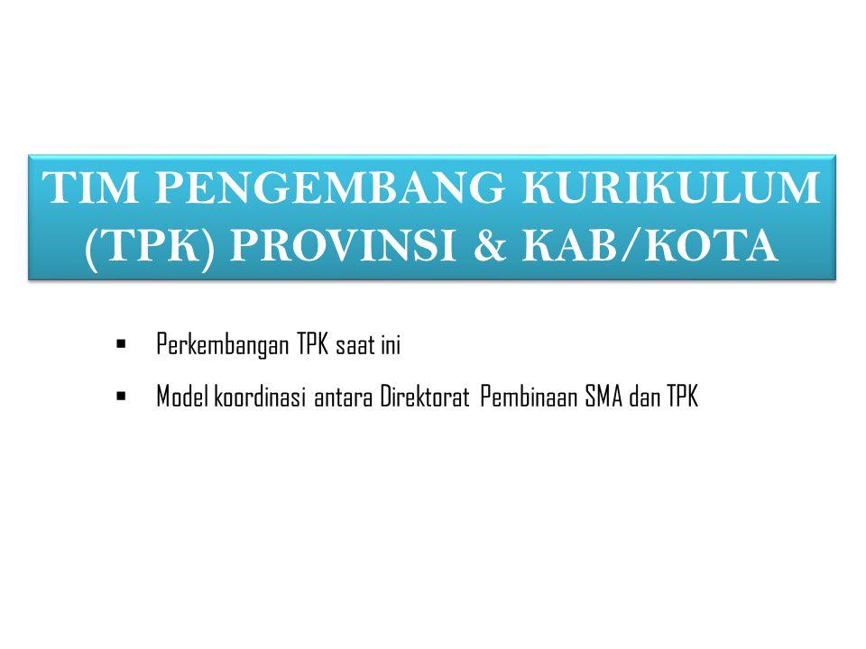 TIM PENGEMBANG KURIKULUM (TPK) PROVINSI & KAB/KOTA