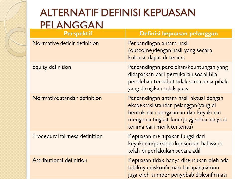 ALTERNATIF DEFINISI KEPUASAN PELANGGAN