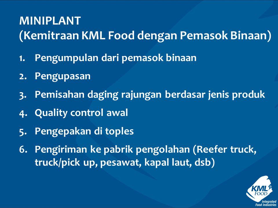 (Kemitraan KML Food dengan Pemasok Binaan)