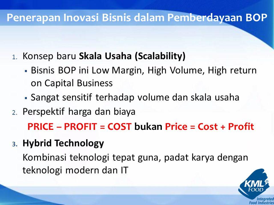 Penerapan Inovasi Bisnis dalam Pemberdayaan BOP