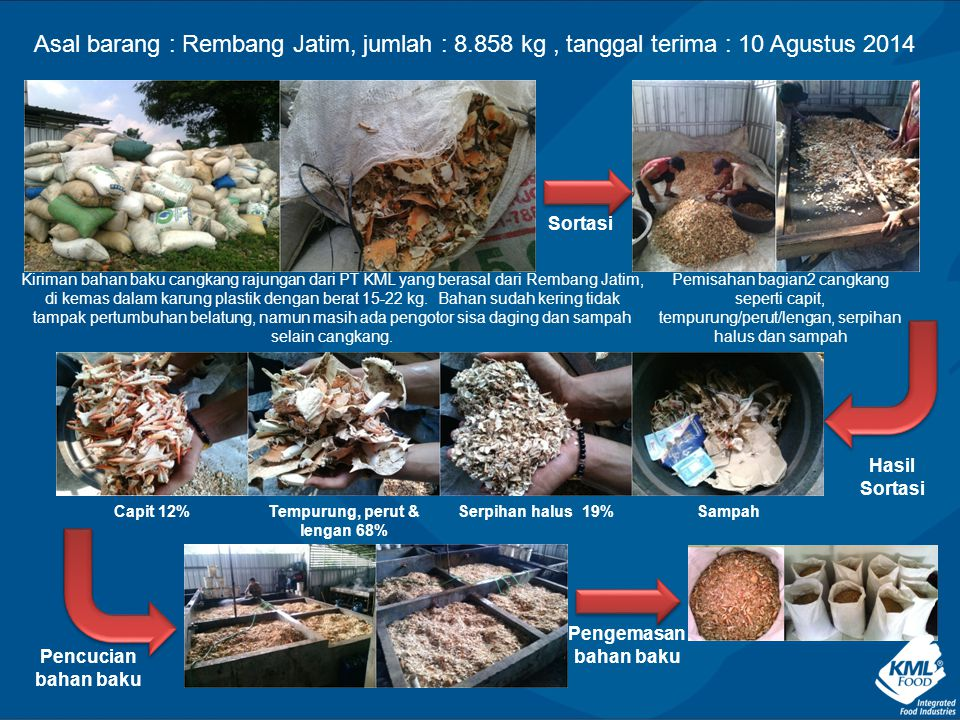 Asal barang : Rembang Jatim, jumlah : 8