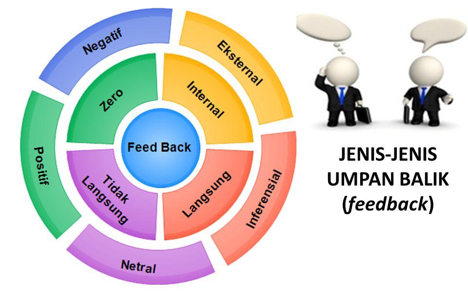 JENIS-JENIS UMPAN BALIK (feedback)