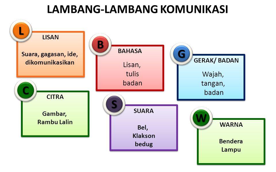 LAMBANG-LAMBANG KOMUNIKASI
