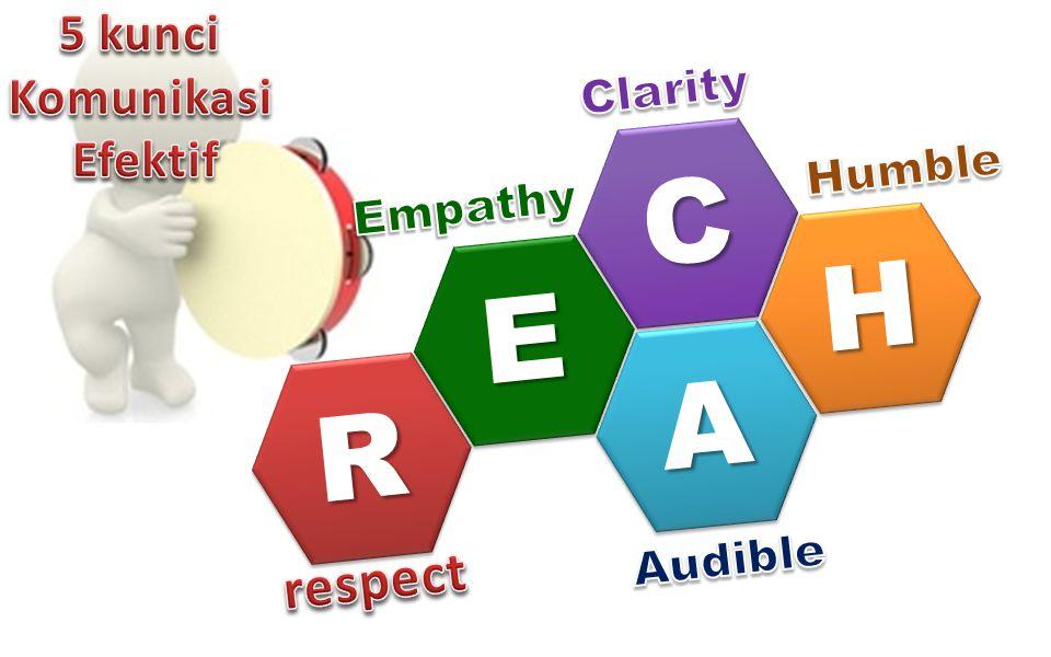 C H E A R respect 5 kunci Komunikasi Efektif Clarity Humble Empathy
