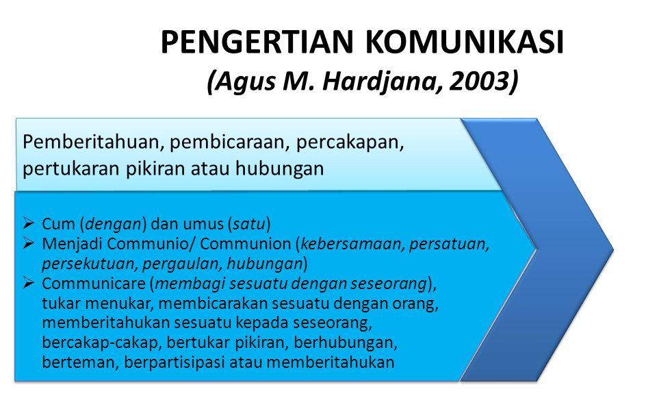 PENGERTIAN KOMUNIKASI (Agus M. Hardjana, 2003)