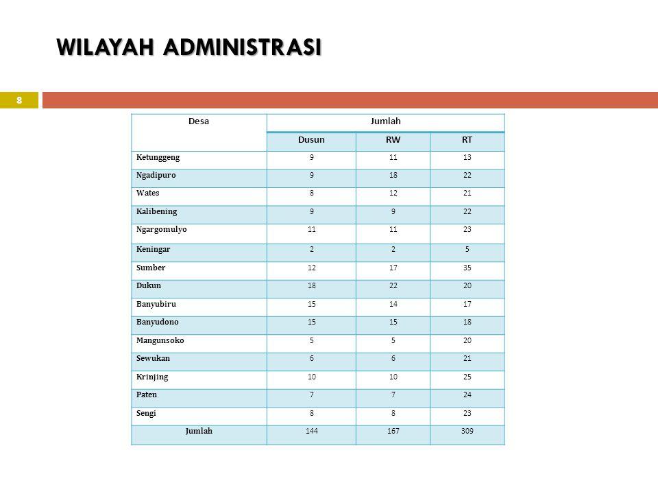 WILAYAH ADMINISTRASI Desa Jumlah Dusun RW RT Ketunggeng 9 11 13