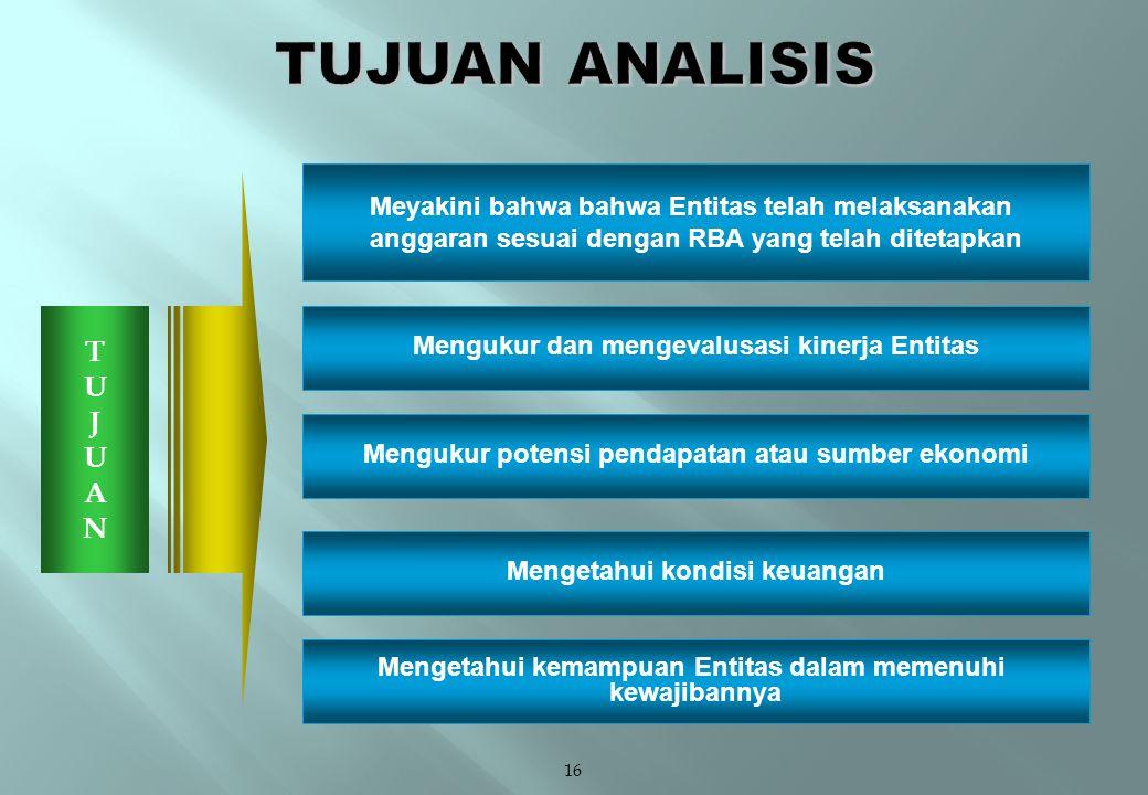 TUJUAN ANALISIS Meyakini bahwa bahwa Entitas telah melaksanakan. anggaran sesuai dengan RBA yang telah ditetapkan.