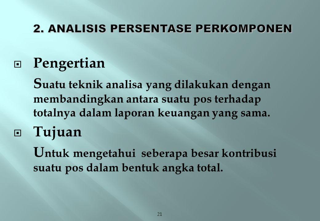 2. ANALISIS PERSENTASE PERKOMPONEN
