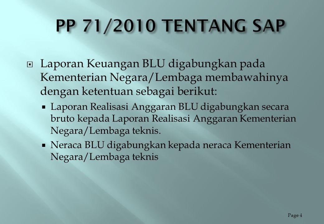 PP 71/2010 TENTANG SAP Laporan Keuangan BLU digabungkan pada Kementerian Negara/Lembaga membawahinya dengan ketentuan sebagai berikut: