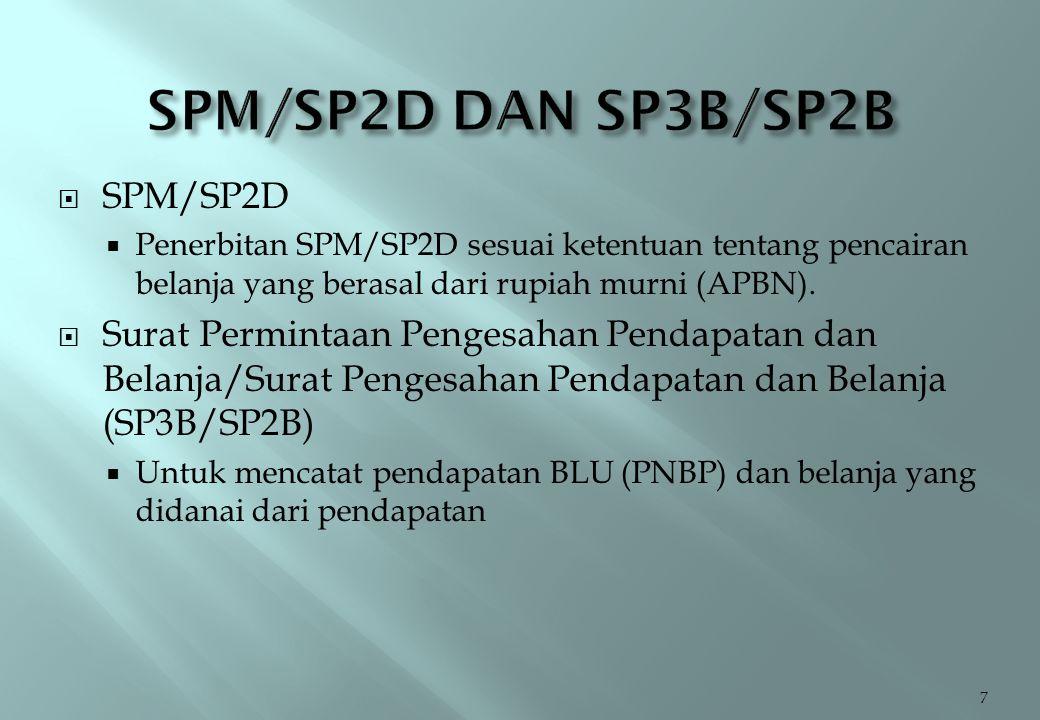 SPM/SP2D DAN SP3B/SP2B SPM/SP2D