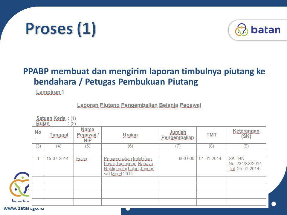 Proses (1) PPABP membuat dan mengirim laporan timbulnya piutang ke bendahara / Petugas Pembukuan Piutang.