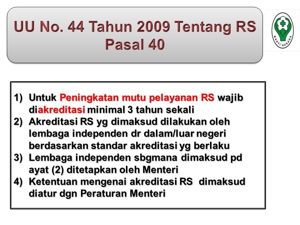 UU No. 44 Tahun 2009 Tentang RS Pasal 40