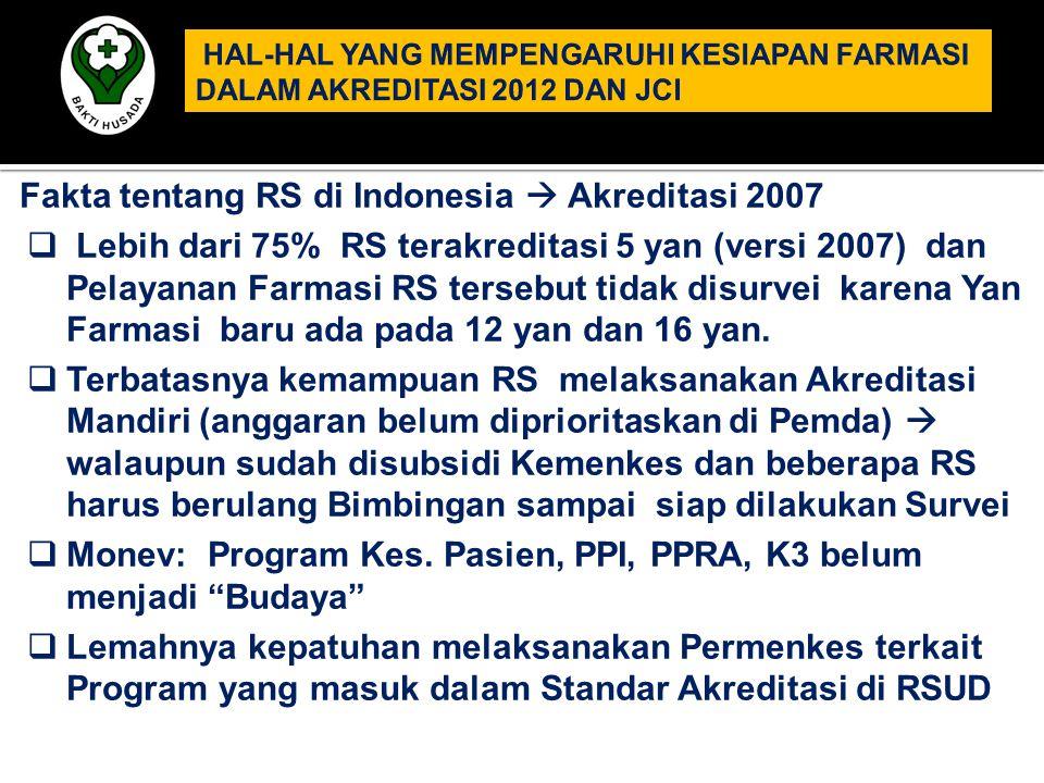 Fakta tentang RS di Indonesia  Akreditasi 2007